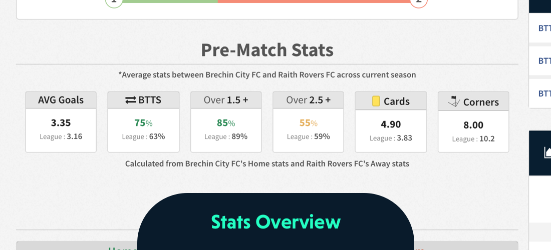 Betting Academy: Betting on BTTS - Insight, Stats and Everything You