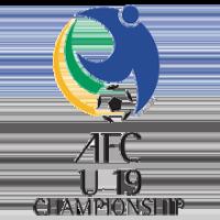 AFC U19 Championship Stats