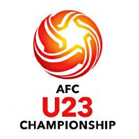 AFC U23 Championship Stats