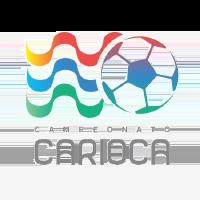 Carioca U20 Stats