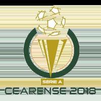 カンピオナート・セアレンセ2 データ