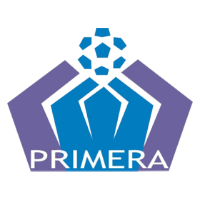 Salvadoran Primera División Stats