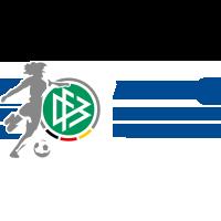 Frauen Bundesliga Stats