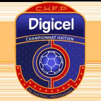 Ligue Haïtienne Stats