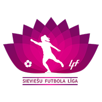 Women League Stats