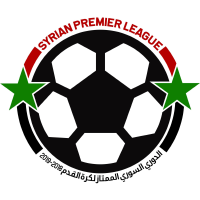 Syrian Premier League Stats