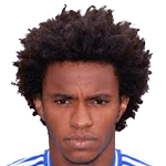 Willian Stats and History.