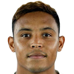 Luis Muriel Stats and History.