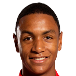 Abdou Diallo Stats and History.