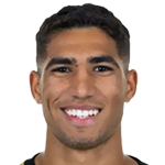 Achraf Hakimi Mouh Stats and History.