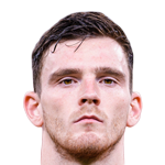 Andrew Robertson Stats and History.