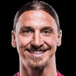 Zlatan Ibrahimović Stats and History.
