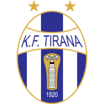 Card Stats for KF Tirana