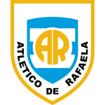 Card Stats for Atlético de Rafaela