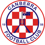 Canberra FC Under 20