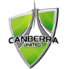 Corner Stats for Canberra United FC Academy Women
