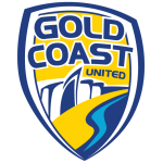 Card Stats for Gold Coast United FC