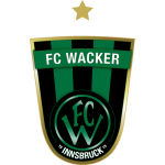 Card Stats for FC Wacker Innsbruck II