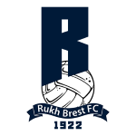Card Stats for FK Ruh Brest
