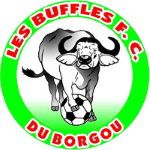 Buffles de Borgou FC - Championnat National Stats
