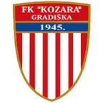 Card Stats for FK Kozara Gradiška