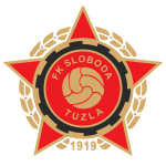 Card Stats for FK Sloboda Tuzla
