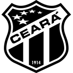 Card Stats for Ceará SC