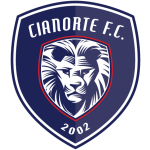 Card Stats for Cianorte FC