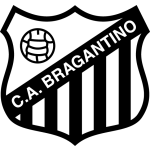 Card Stats for Clube Atlético Bragantino
