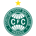Card Stats for Coritiba FBC