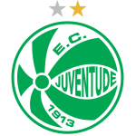 Card Stats for EC Juventude