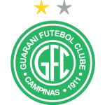 Card Stats for Guarani FC de Campinas
