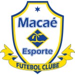 Card Stats for Macaé Esporte FC
