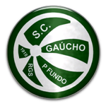 Card Stats for Sport Club Gaúcho