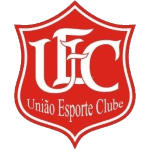 Card Stats for União EC