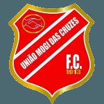ウニオンFC (サンパウロ州) U-20