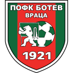 Card Stats for POFK Botev Vratsa