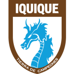 Card Stats for Club Deportes Iquique