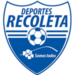 Card Stats for Deportes Recoleta