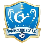 Dalian Transcendence Club Lineup