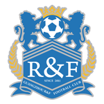 Card Stats for Guangzhou R&F FC
