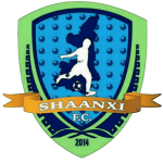 Shaanxi Wuzhou FC - China League One Stats