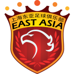 Card Stats for Shanghai SIPG FC