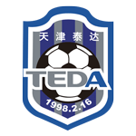 Card Stats for Tianjin Teda FC