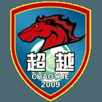 Yingkou Chaoyue FC