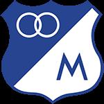ミジョナリオスFC - カテゴリア・プリメーラA データ