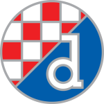 Card Stats for GNK Dinamo Zagreb
