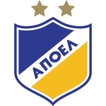Card Stats for APOEL FC