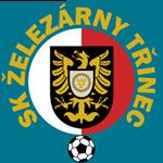 FK Fotbal Třinec II
