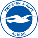 Card Stats for Brighton & Hove Albion FC